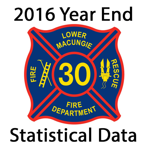 LMFD 2016 STATISTICAL REVIEW